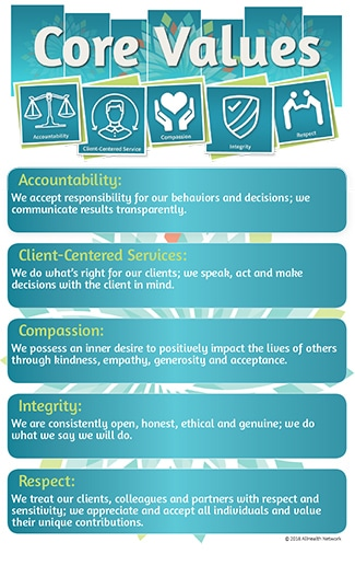 allhealth-core-values-poster
